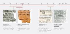 Tekste in Hebreeus, Grieks en Engels
