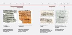 Biblijski reci na hebrejskom, grčkom i engleskom