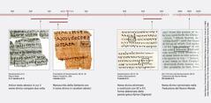 Testo delle Scritture in ebraico, greco e inglese