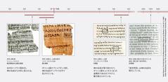 ヘブライ語,ギリシャ語,英語の聖書