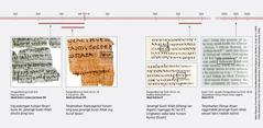Ayat-ayat ing basa Ibrani, Yunani, lan Inggris