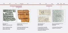 Textos bíblicos em hebraico, grego e inglês