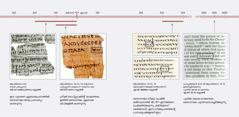 എബ്രായ, ഗ്രീക്ക്, ഇംഗ്ലീഷ് ഭാഷകളിലെ തിരുവെഴുത്തുഭാഗങ്ങൾ