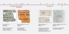 Fragmenty Pisma Świętego po hebrajsku, grecku iangielsku