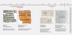 Schriftstellen in Hebräisch, Griechisch und Englisch