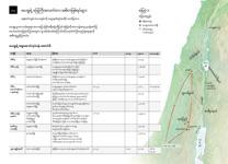 က၇-က ယေရှုရဲ့မြေကြီးအသက်တာ အဓိကဖြစ်ရပ်များ—ယေရှုရဲ့ အမှုဆောင်လုပ်ငန်း မစတင်မီ