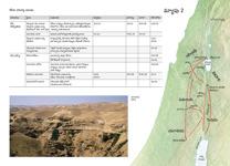 A7-B యేసు భూజీవితంలోని ముఖ్యమైన సంఘటనలు–యేసు పరిచర్య ఆరంభం