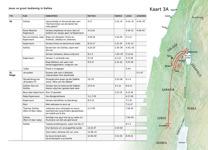 A7-C Belangrikste gebeurtenisse van Jesus se lewe op die aarde – Jesus se groot bediening in Galilea (Deel 1)
