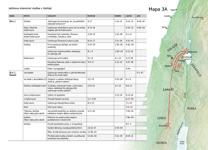 A7-C Hlavní události Ježíšova života na zemi: Ježíšova intenzivní služba v Galileji (1. část)