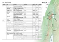A7-C Vigtige begivenheder i Jesus' jordiske liv – Jesus' tjeneste i Galilæa (1. del)