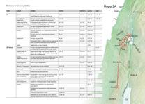 A7-C Importante nga mga Hitabo sa Kabuhi ni Jesus sa Duta—Ministeryo ni Jesus sa Galilea (Bahin 1)