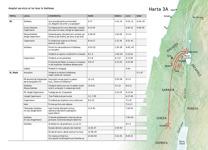 A7-C Principalele evenimente din viața lui Isus pe pământ – Amplul serviciu al lui Isus în Galileea (partea I)