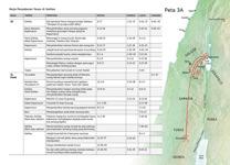 A7-C Peristiwa-Peristiwa Utama semasa Yesus Hidup di Bumi—Kerja Penyebaran Yesus di Galilea (Bahagian 1)