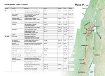 А7-В Најважнији догађаји из Исусовог живота на земљи – Исусова опсежна служба у Галилеји (1. део)