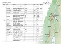 A7-C యేసు భూజీవితంలోని ముఖ్యమైన సంఘటనలు–గలిలయలో యేసు గొప్ప పరిచర్య (1వ భాగం)