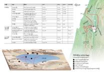 က၇-ဃ ယေရှုရဲ့မြေကြီးအသက်တာ အဓိကဖြစ်ရပ်များ—ဂါလိလဲနယ်မှာ ယေရှုရဲ့ အမှုဆောင်လုပ်ငန်းကြီး (အပိုင်း ၂)