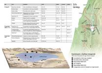 A7-D: Jézus földi életének főbb eseményei – Jézus kiterjedt galileai szolgálata (2. rész)