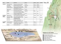 A7-D Peristiwa dalam Kehidupan Yesus di Bumi—Pelayanan Utama Yesus di Galilea (Bagian 2)