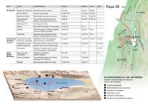 A7-D Principais acontecimentos da vida terrestre de Jesus — O grande ministério de Jesus na Galileia (Parte 2)