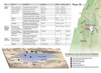 A7-D Najważniejsze wydarzenia z ziemskiego życia Jezusa: Służba Jezusa na wielką skalę w Galilei (część 2)