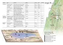 A7-D యేసు భూజీవితంలోని ముఖ్యమైన సంఘటనలు–గలిలయలో యేసు గొప్ప పరిచర్య (2వ భాగం)