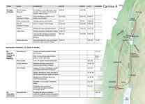A7-E Principali avvenimenti della vita terrena di Gesù: Grande ministero di Gesù in Galilea (Parte 3) e in Giudea