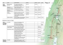 A7-E Principais acontecimentos da vida terrestre de Jesus — O grande ministério de Jesus na Galileia (Parte 3) e na Judeia