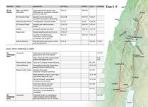 A7-E Belangrijkste gebeurtenissen uit Jezus' leven op aarde: Jezus' grote bediening in Galilea (deel 3) en in Judea