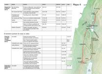 A7-E La vida de Jesús en la tierra: El gran ministerio de Jesús en Galilea (Parte 3) y en Judea