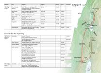 A7-E యేసు భూజీవితంలోని ముఖ్యమైన సంఘటనలు–గలిలయలో (3వ భాగం), యూదయలో యేసు గొప్ప పరిచర్య