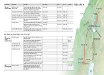 A7-E Các sự kiện chính trong đời sống trên đất của Chúa Giê-su—Thánh chức vĩ đại tại Ga-li-lê (Phần 3) và Giu-đê