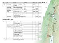 A7-E Jesu Leben auf der Erde: Jesus predigt intensiv in Galiläa (Teil 3) und in Judäa
