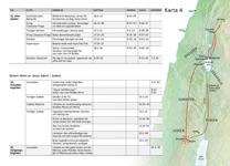 A7-E Jesus liv på jorden i kronologisk ordning – Händelser vid Galileiska sjön (Del 3) och i Judeen