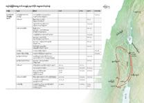 က၇-စ ယေရှုရဲ့မြေကြီးအသက်တာ အဓိကဖြစ်ရပ်များ—ဂျော်ဒန်မြစ်အရှေ့ဘက် ယေရှုရဲ့ နောက်ပိုင်း အမှုဆောင်လုပ်ငန်း