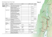 A7-F Peristiwa-Peristiwa Utama semasa Yesus Hidup di Bumi—Kerja Penyebaran Yesus di Timur Yordan