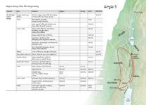 A7-F యేసు భూజీవితంలోని ముఖ్యమైన సంఘటనలు–యొర్దాను తూర్పున యేసు చేసిన తర్వాతి పరిచర్య