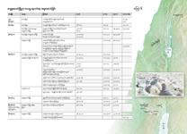 က၇-ဆ ယေရှုရဲ့မြေကြီးအသက်တာ အဓိကဖြစ်ရပ်များ—ဂျေရုဆလင်မြို့မှာ ယေရှုနောက်ဆုံး အမှုဆောင်ခြင်း (အပိုင်း ၁)