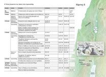 Α7-Ζ Κύρια Γεγονότα της Επίγειας Ζωής του Ιησού—Η Τελική Διακονία του Ιησού στην Ιερουσαλήμ (Μέρος 1)