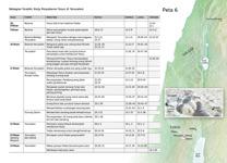 A7-G Peristiwa-Peristiwa Utama semasa Yesus Hidup di Bumi—Bahagian Terakhir Kerja Penyebaran Yesus di Yerusalem (Bahagian 1)