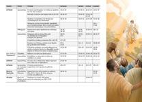 Α7-Η Κύρια Γεγονότα της Επίγειας Ζωής του Ιησού—Η Τελική Διακονία του Ιησού στην Ιερουσαλήμ (Μέρος 2)