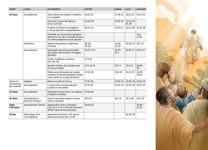 A7-H Principali avvenimenti della vita terrena di Gesù: Ministero finale di Gesù a Gerusalemme (parte 2)