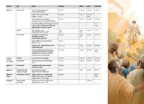 ಎ7-ಎಚ್ ಯೇಸುವಿನ ಜೀವನದಲ್ಲಿ ನಡೆದ ಮುಖ್ಯ ಘಟನೆಗಳು—ಯೆರೂಸಲೇಮಿನಲ್ಲಿ ಯೇಸುವಿನ ಕೊನೆ ಸೇವೆ (ಭಾಗ 2)