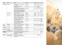 A7-H La vida de Jesús en la tierra: El ministerio final de Jesús en Jerusalén (Parte 2)
