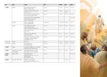 1.7-8 ਯਿਸੂ ਦੀ ਜ਼ਿੰਦਗੀ ਦੀਆਂ ਖ਼ਾਸ ਘਟਨਾਵਾਂ—ਯਰੂਸ਼ਲਮ ਵਿਚ ਯਿਸੂ ਦੀ ਆਖ਼ਰੀ ਸੇਵਕਾਈ (ਭਾਗ 2)