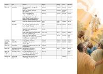 A7-H యేసు భూజీవితంలోని ముఖ్యమైన సంఘటనలు–యెరూషలేములో యేసు చివరి పరిచర్య (2వ భాగం)