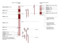 A6-B Tabela: Profetët dhe mbretërit e Judës dhe të Izraelit (Pjesa 2)
