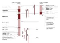 A6-B Tabel: Nabi serta Raja Yehuda dan Raja Israel (Bagian 2)