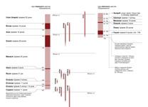 А6-Б Хронологічна шкала. Пророки і царі Юди та Ізраїля (частина 2)