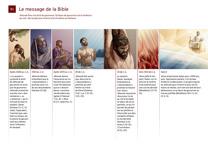 B1 Le message de la Bible