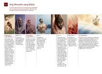 B1 Ang Mensahe sang Biblia